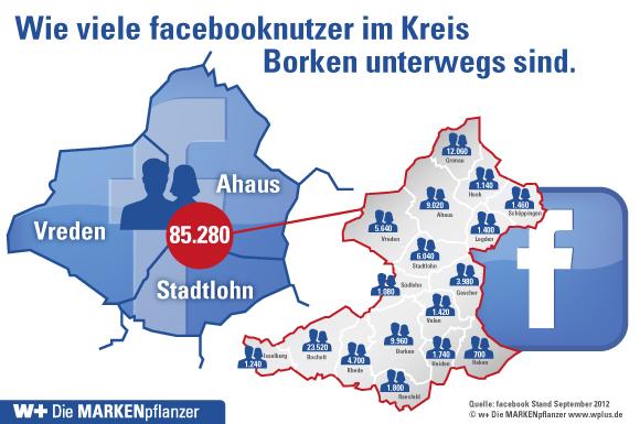 So verteilen sich die Facebook-Nutzer im Kreis Borken