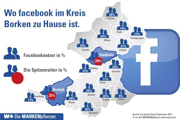 wo Facebook im Kreis Borken zu Hause ist